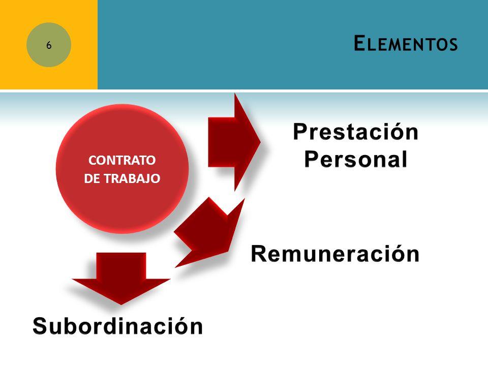 T IPOS DE C ONTRATACIÓN DE P ERSONAL 7 Contratación de Personal DirectaLaboral Plazo Indeterminado Plazo FijoTiempo ParcialSemilaboral Modalidades Formativas Indirecta Cooperativas Empresas de Servicios Dr.