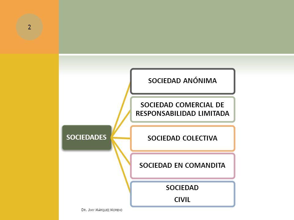 SOCIEDADESSOCIEDAD ANÓNIMA SOCIEDAD COMERCIAL DE RESPONSABILIDAD LIMITADA SOCIEDAD COLECTIVASOCIEDAD EN COMANDITA SOCIEDAD CIVIL 2 D R. J IMY M ÁRQUEZ