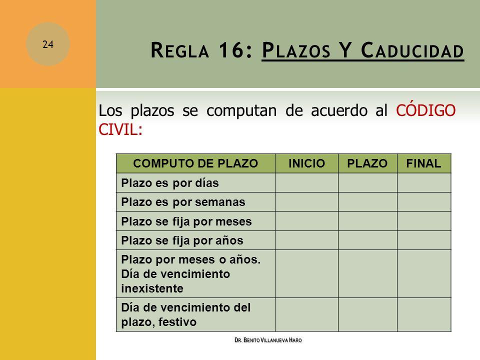 R EGLA 16: P LAZOS Y C ADUCIDAD COMPUTO DE PLAZOINICIOPLAZOFINAL Plazo es por días Plazo es por semanas Plazo se fija por meses Plazo se fija por años