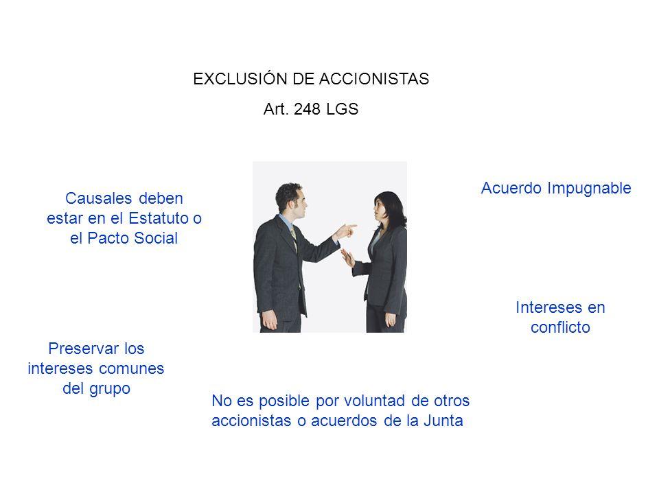 EXCLUSIÓN DE ACCIONISTAS Art. 248 LGS Causales deben estar en el Estatuto o el Pacto Social Acuerdo Impugnable No es posible por voluntad de otros acc