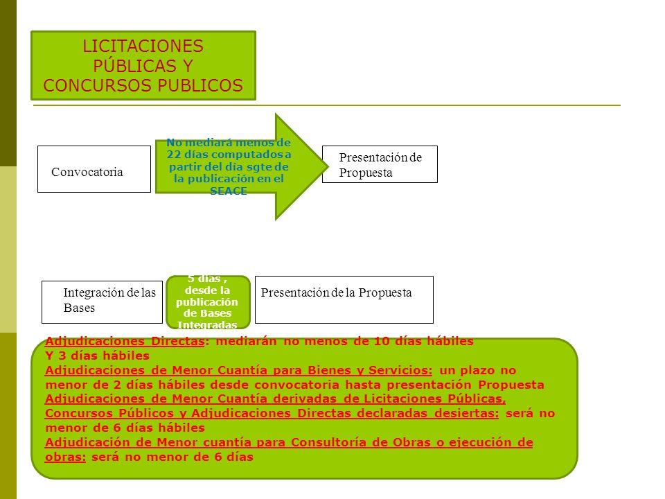 LICITACIONES PÚBLICAS Y CONCURSOS PUBLICOS Convocatoria Presentación de Propuesta No mediará menos de 22 días computados a partir del día sgte de la p