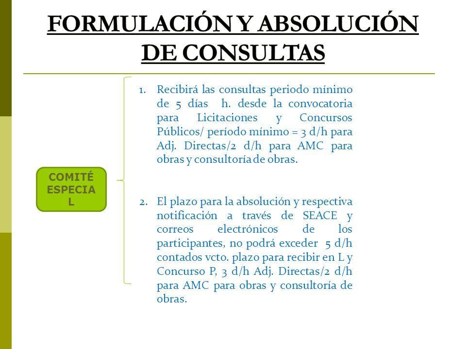 COMITÉ ESPECIA L 1.Recibirá las consultas periodo mínimo de 5 días h. desde la convocatoria para Licitaciones y Concursos Públicos/ período mínimo = 3