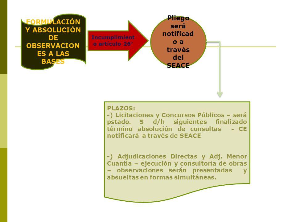 FORMULACIÓN Y ABSOLUCIÓN DE OBSERVACION ES A LAS BASES Incumplimient o artículo 26° Pliego será notificad o a través del SEACE PLAZOS: -) Licitaciones