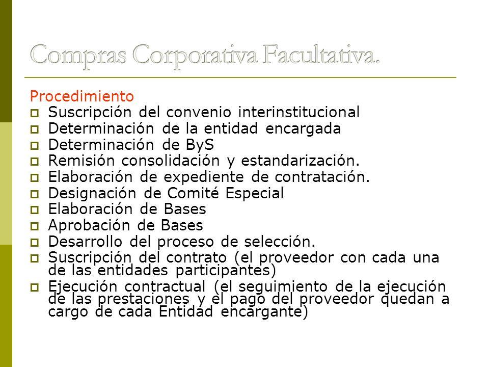 Procedimiento Suscripción del convenio interinstitucional Determinación de la entidad encargada Determinación de ByS Remisión consolidación y estandar