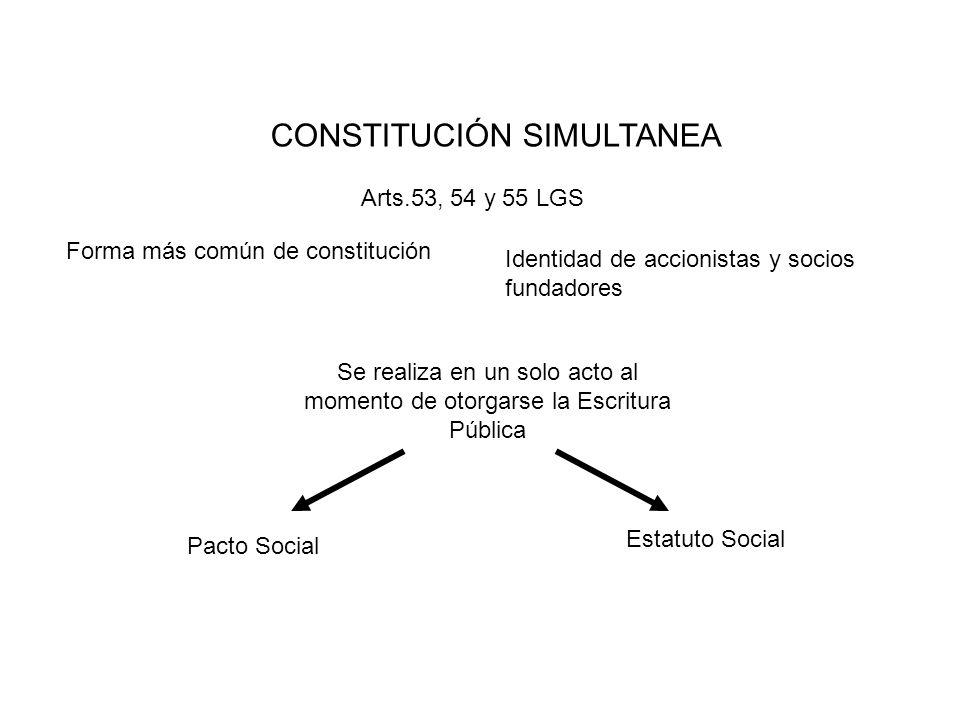 CONSTITUCIÓN SIMULTANEA Arts.53, 54 y 55 LGS Forma más común de constitución Identidad de accionistas y socios fundadores Se realiza en un solo acto a