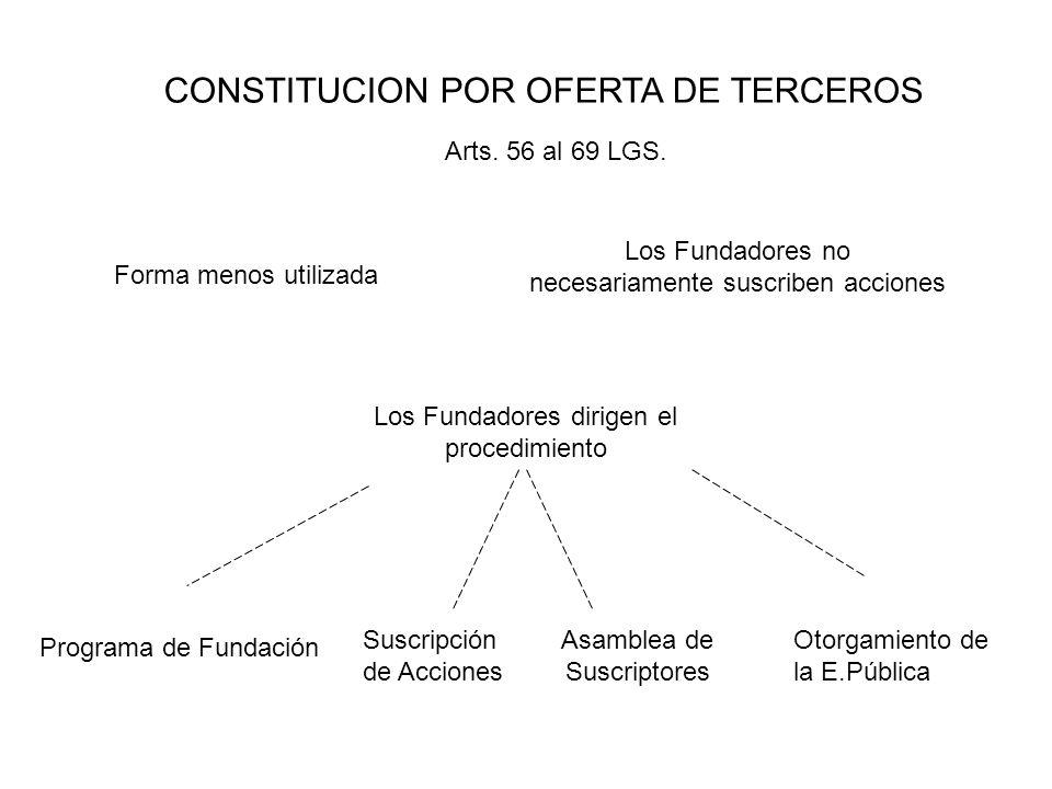 CONSTITUCION POR OFERTA DE TERCEROS Forma menos utilizada Los Fundadores no necesariamente suscriben acciones Los Fundadores dirigen el procedimiento