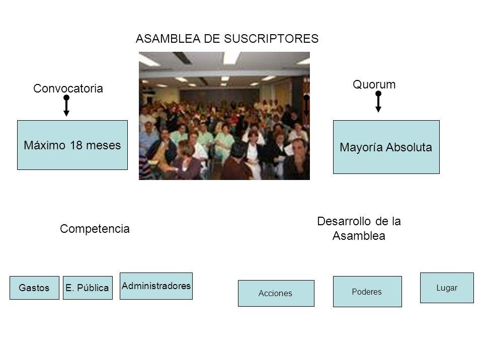 ASAMBLEA DE SUSCRIPTORES Convocatoria Máximo 18 meses Competencia Desarrollo de la Asamblea Quorum Mayoría Absoluta E. Pública Acciones Lugar Poderes