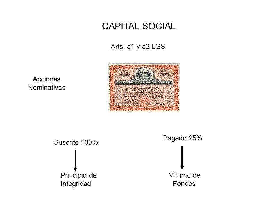 CAPITAL SOCIAL Arts. 51 y 52 LGS Acciones Nominativas Suscrito 100% Pagado 25% Principio de Integridad Mínimo de Fondos