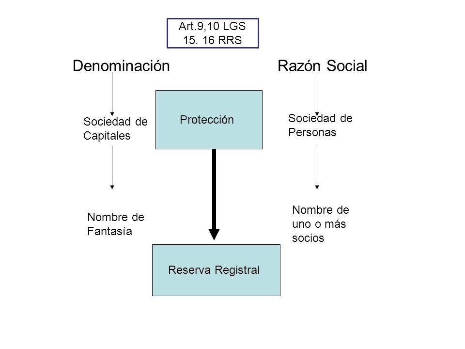 DOMICILIO DE LA SOCIEDAD Arts. 20 LGS. 29, 30 RRS Desarrollo de Actividades Administración