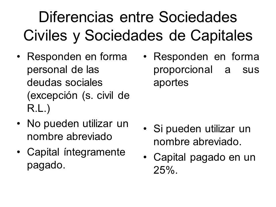 Definición de Aporte prestaciones prometidas por el socio en vista de la consecución del fin social (Art.