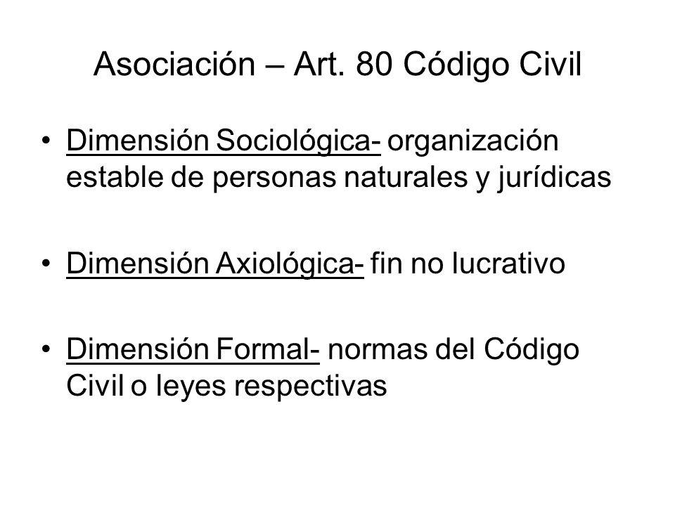 Asociación – Art. 80 Código Civil Dimensión Sociológica- organización estable de personas naturales y jurídicas Dimensión Axiológica- fin no lucrativo