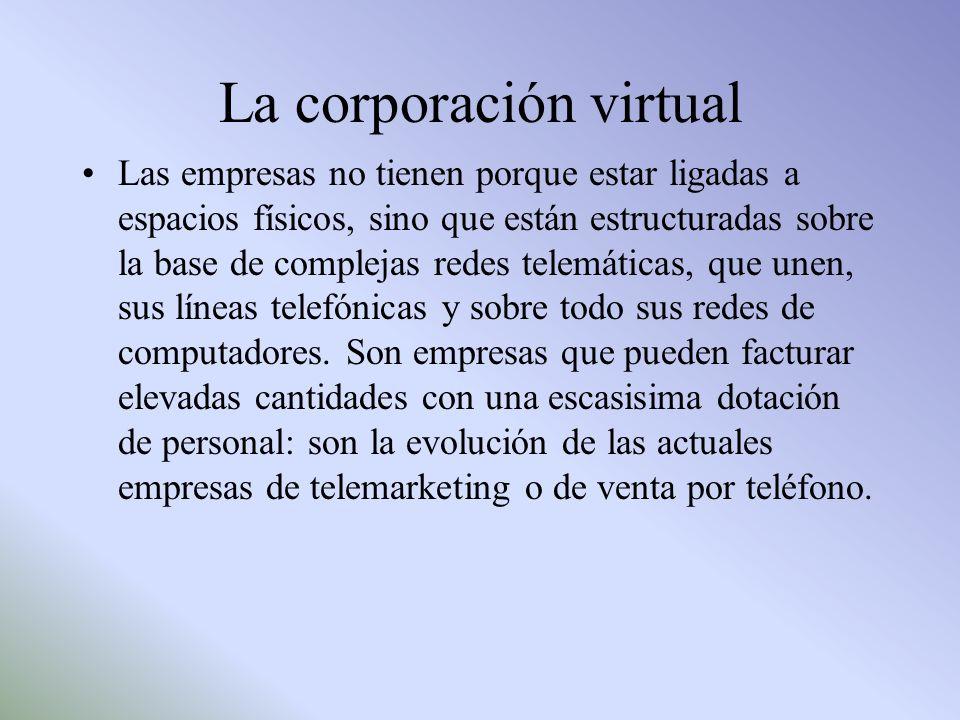 La corporación virtual Las empresas no tienen porque estar ligadas a espacios físicos, sino que están estructuradas sobre la base de complejas redes t