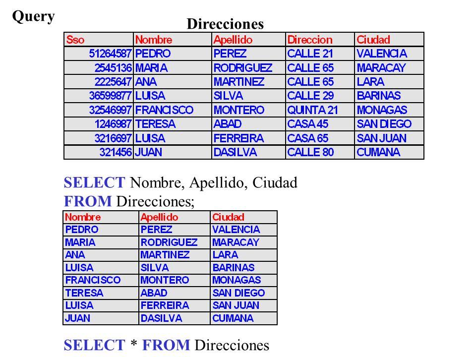 Direcciones SELECT Nombre, Apellido, Ciudad FROM Direcciones; Query SELECT * FROM Direcciones