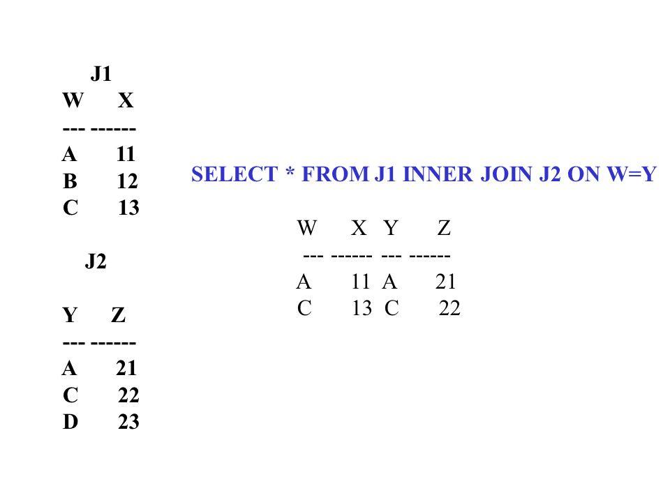J1 W X --- ------ A 11 B 12 C 13 J2 Y Z --- ------ A 21 C 22 D 23 SELECT * FROM J1 INNER JOIN J2 ON W=Y W X Y Z --- ------ --- ------ A 11 A 21 C 13 C