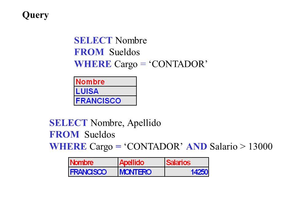 Query SELECT Nombre FROM Sueldos WHERE Cargo = CONTADOR SELECT Nombre, Apellido FROM Sueldos WHERE Cargo = CONTADOR AND Salario > 13000