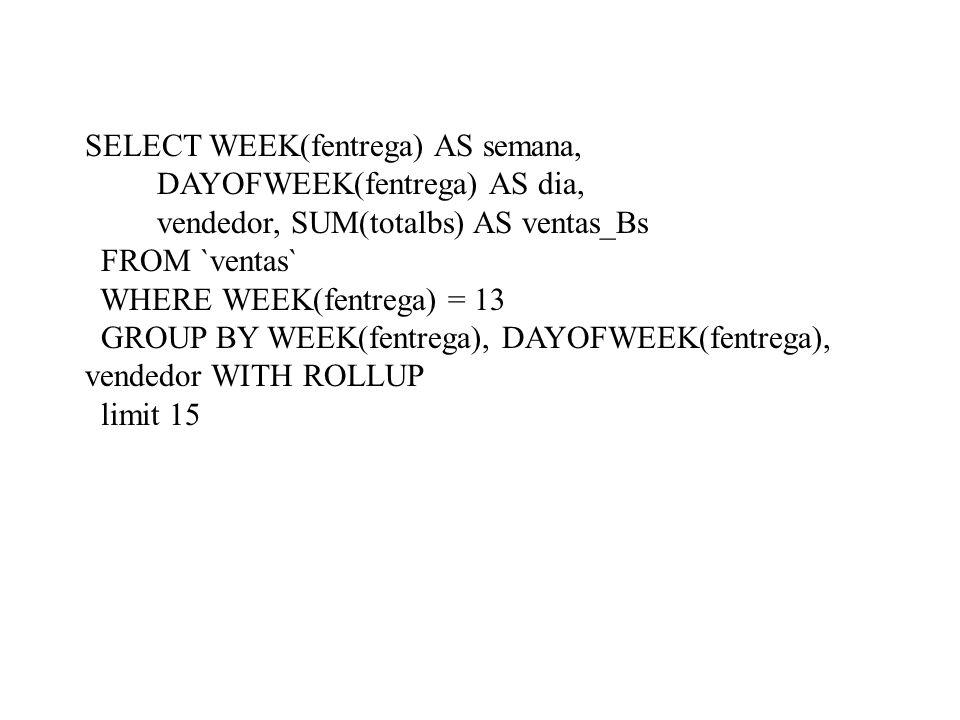 SELECT WEEK(fentrega) AS semana, DAYOFWEEK(fentrega) AS dia, vendedor, SUM(totalbs) AS ventas_Bs FROM `ventas` WHERE WEEK(fentrega) = 13 GROUP BY WEEK