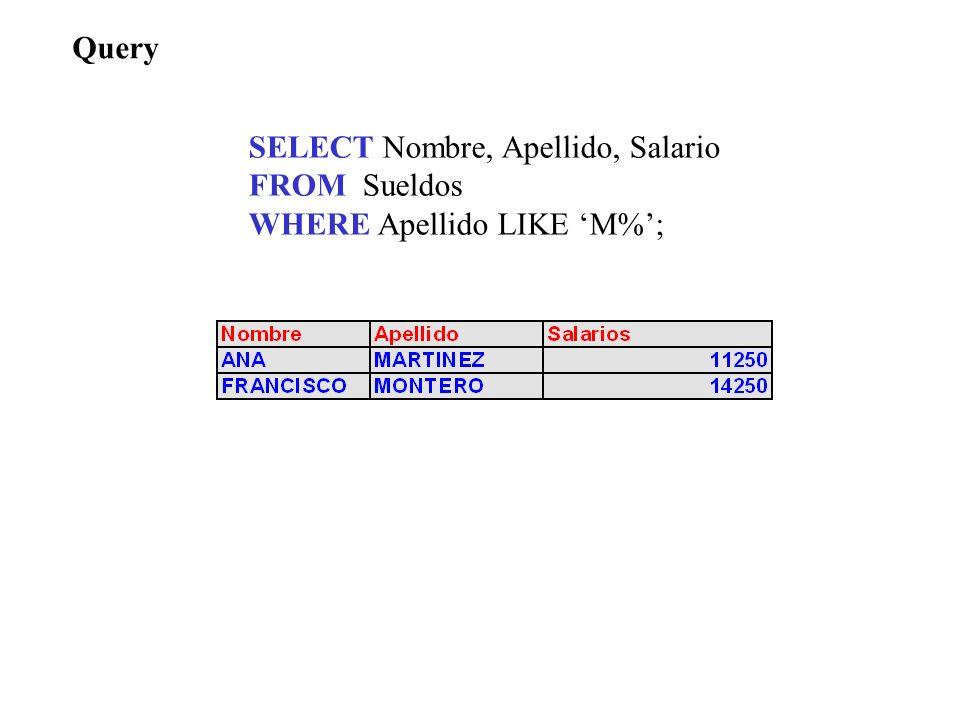 Query SELECT Nombre, Apellido, Salario FROM Sueldos WHERE Apellido LIKE M%;