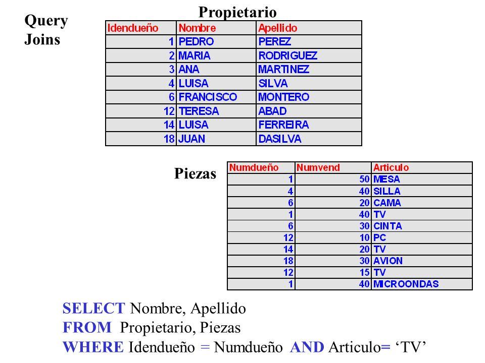 Query Joins Propietario Piezas SELECT Nombre, Apellido FROM Propietario, Piezas WHERE Idendueño = Numdueño AND Articulo= TV