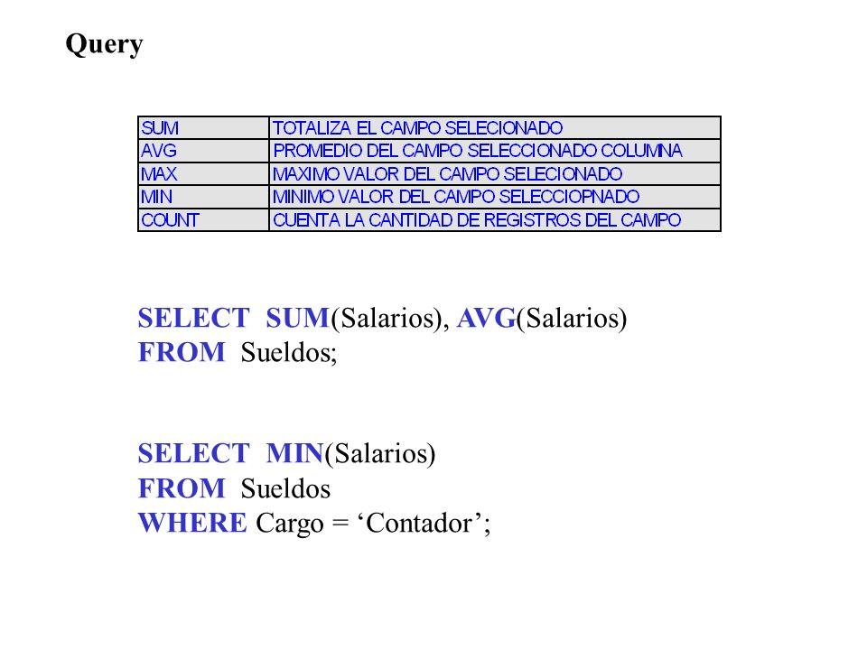 Query SELECT SUM(Salarios), AVG(Salarios) FROM Sueldos; SELECT MIN(Salarios) FROM Sueldos WHERE Cargo = Contador;