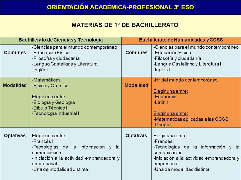 Bachillerato de Ciencias y TecnologíaBachillerato de Humanidades y CCSS Comunes -Ciencias para el mundo contemporáneo -Educación Física -Filosofía y c
