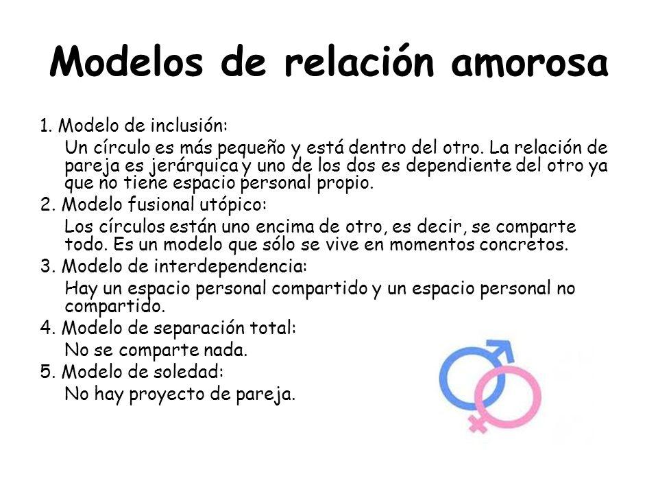 Modelos de relación amorosa 1. Modelo de inclusión: Un círculo es más pequeño y está dentro del otro. La relación de pareja es jerárquica y uno de los