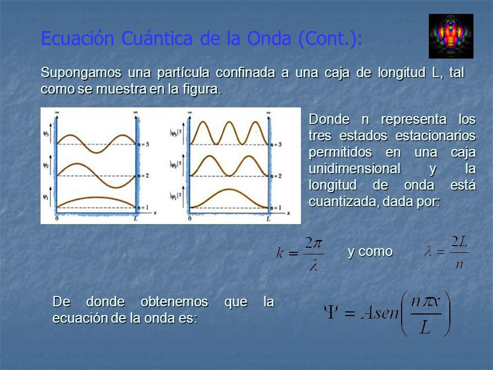 Ecuación Cuántica de la Onda (Cont.): Supongamos una partícula confinada a una caja de longitud L, tal como se muestra en la figura. Donde n represent