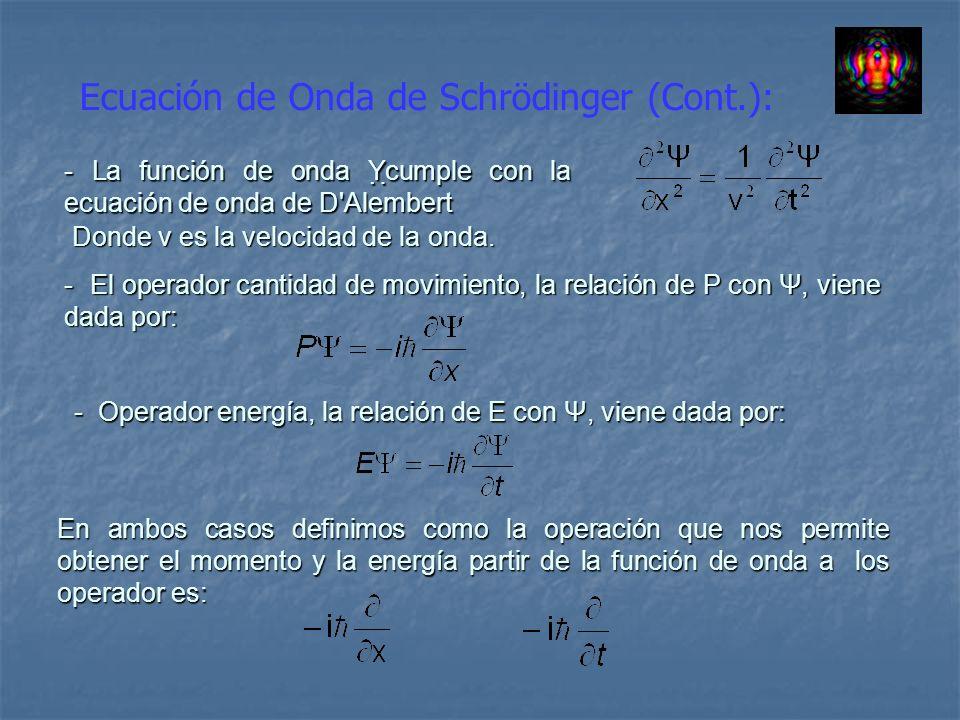 Ecuación de Onda de Schrödinger (Cont.): - La función de onda Ycumple con la ecuación de onda de D'Alembert Donde v es la velocidad de la onda. - El o