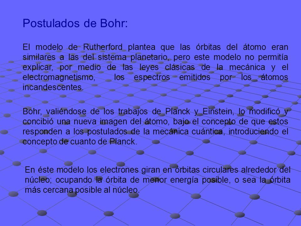 Postulados de Bohr: El modelo de Rutherford plantea que las órbitas del átomo eran similares a las del sistema planetario, pero este modelo no permití