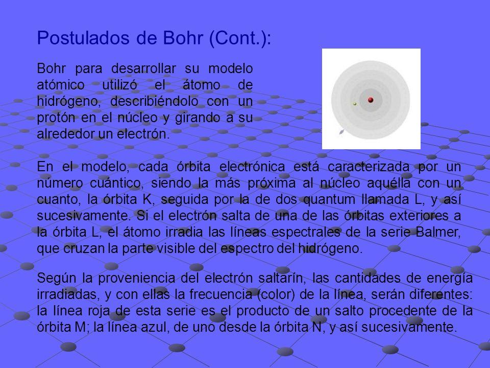 Postulados de Bohr (Cont.): Según la proveniencia del electrón saltarín, las cantidades de energía irradiadas, y con ellas la frecuencia (color) de la