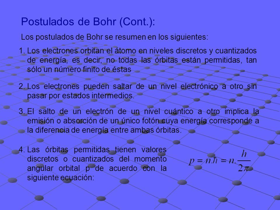 Postulados de Bohr (Cont.): Los postulados de Bohr se resumen en los siguientes: 1. 1.Los electrones orbitan el átomo en niveles discretos y cuantizad