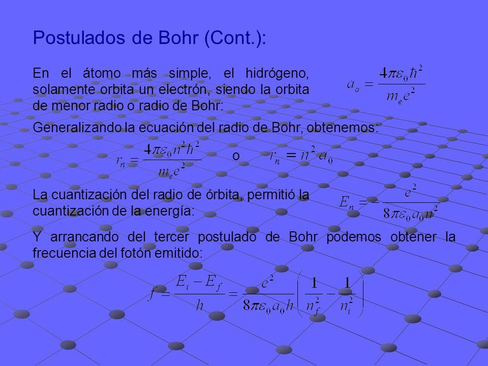 Postulados de Bohr (Cont.): En el átomo más simple, el hidrógeno, solamente orbita un electrón, siendo la orbita de menor radio o radio de Bohr: Gener