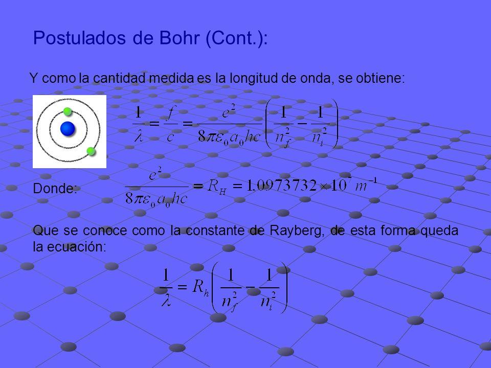 Postulados de Bohr (Cont.): Y como la cantidad medida es la longitud de onda, se obtiene: Donde: Que se conoce como la constante de Rayberg, de esta f