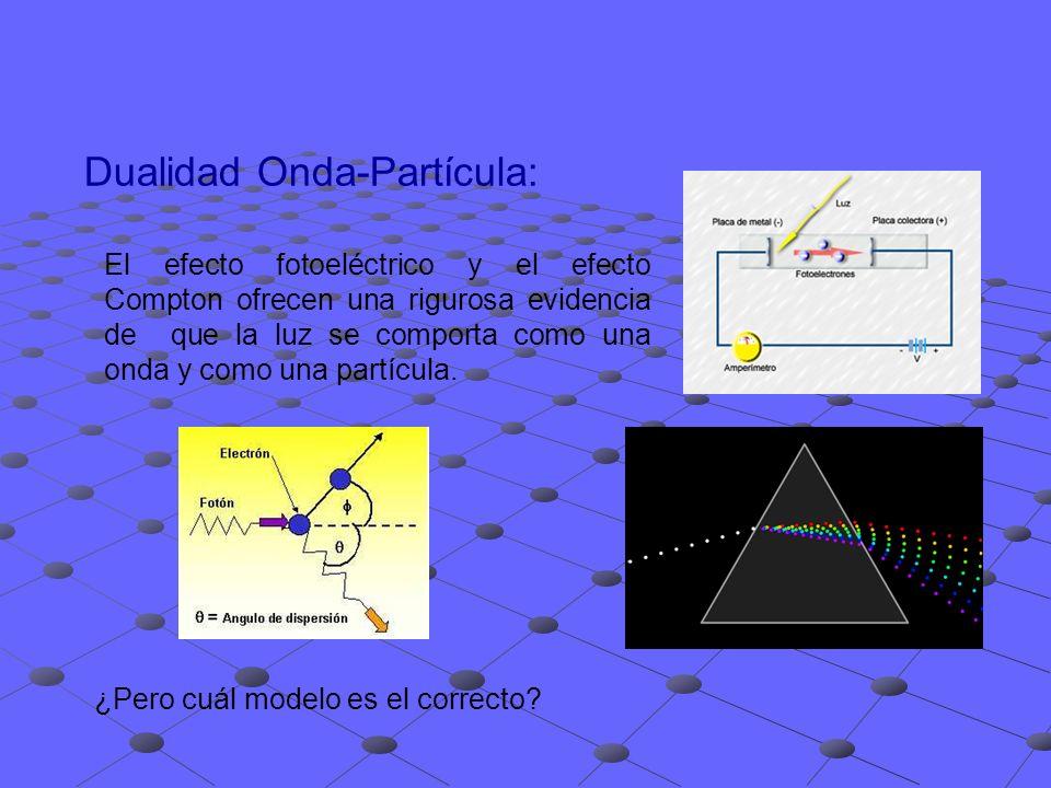 Dualidad Onda-Partícula: El efecto fotoeléctrico y el efecto Compton ofrecen una rigurosa evidencia de que la luz se comporta como una onda y como una