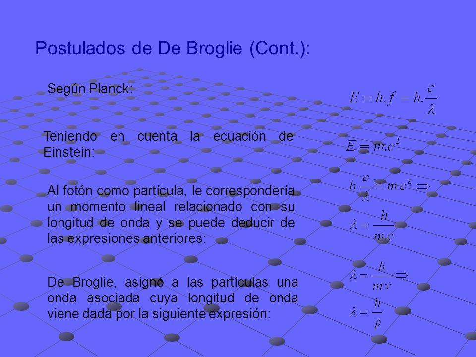 Postulados de De Broglie (Cont.): Según Planck: Teniendo en cuenta la ecuación de Einstein: Al fotón como partícula, le correspondería un momento line