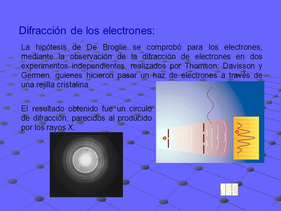 Difracción de los electrones: La hipótesis de De Broglie se comprobó para los electrones, mediante la observación de la difracción de electrones en do
