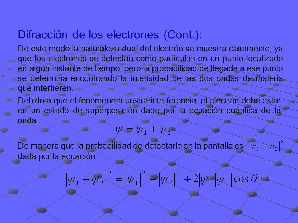 Difracción de los electrones (Cont.): De este modo la naturaleza dual del electrón se muestra claramente, ya que los electrones se detectan como partí