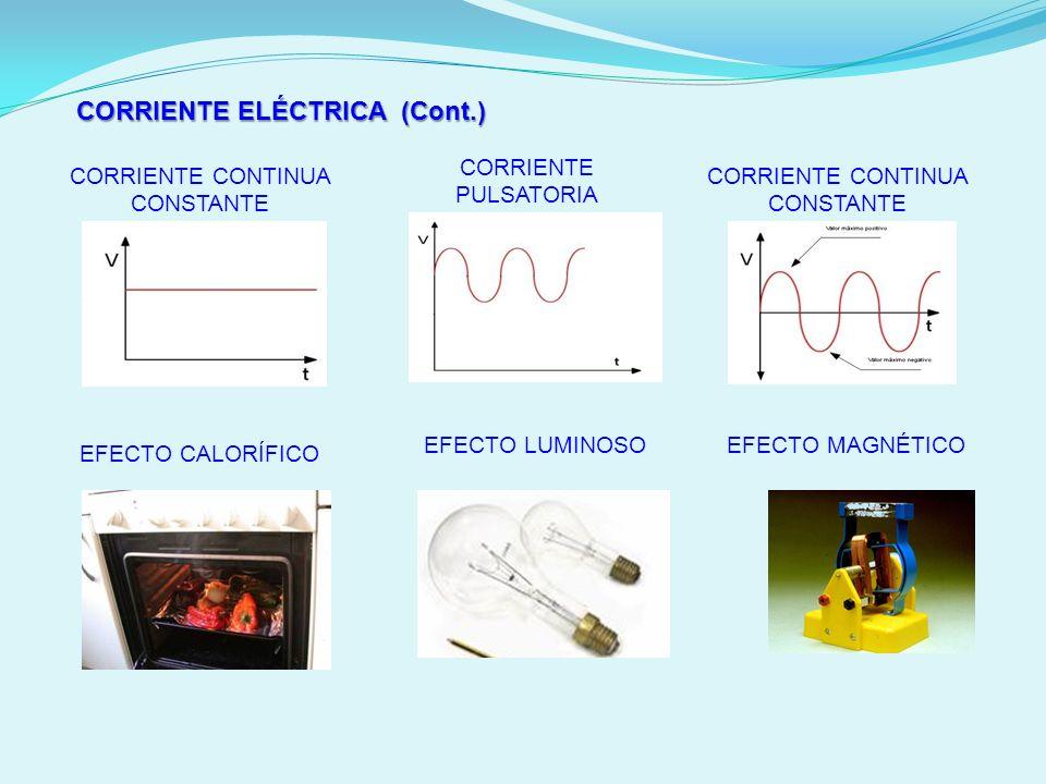INTENSIDAD DE CORRIENTE ELÉCTRICA Definimos por tanto la intensidad de corriente eléctrica como la cantidad de carga eléctrica que atraviesa una sección de un conductor en la unidad de tiempo.