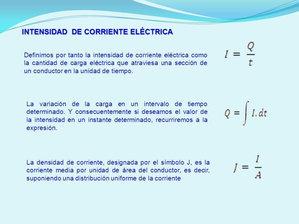 INTENSIDAD DE CORRIENTE ELÉCTRICA Una bombilla no es más que una resistencia que al pasar la corriente eléctrica, debido a sus características de forma y construcción, provoca luz, lo que permite decir, que la resistencia eléctrica (R) es la oposición que todo conductor presenta al paso de la corriente eléctrica MATERIAL Resistividad (ρ) en (Ωm) a 20 ºC Plata1,5·10-8 Cobre1,72·10-8 Aluminio2,63·10-8 Hierro10·10-8 Oro2,4·10-8 Estaño1,15·10-7 Plomo22·10-8 MaderaDe 108 a 1011 VidrioDe 1010 a 1014 Cuarzo75·1016 Silicio6,4·10-2 Carbón3500·10-8