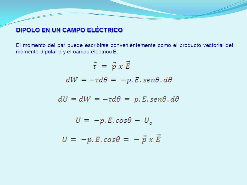 DIPOLO EN UN CAMPO ELÉCTRICO El momento del par puede escribirse convenientemente como el producto vectorial del momento dipolar p y el campo eléctric
