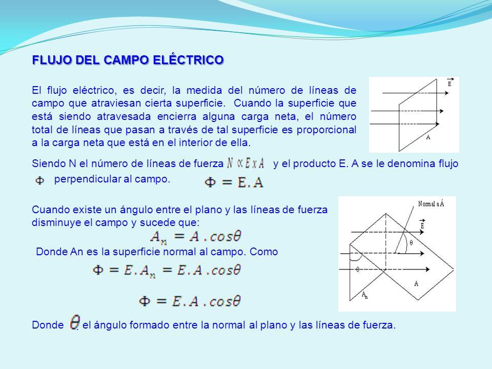 FLUJO DEL CAMPO ELÉCTRICO El flujo eléctrico, es decir, la medida del número de líneas de campo que atraviesan cierta superficie. Cuando la superficie