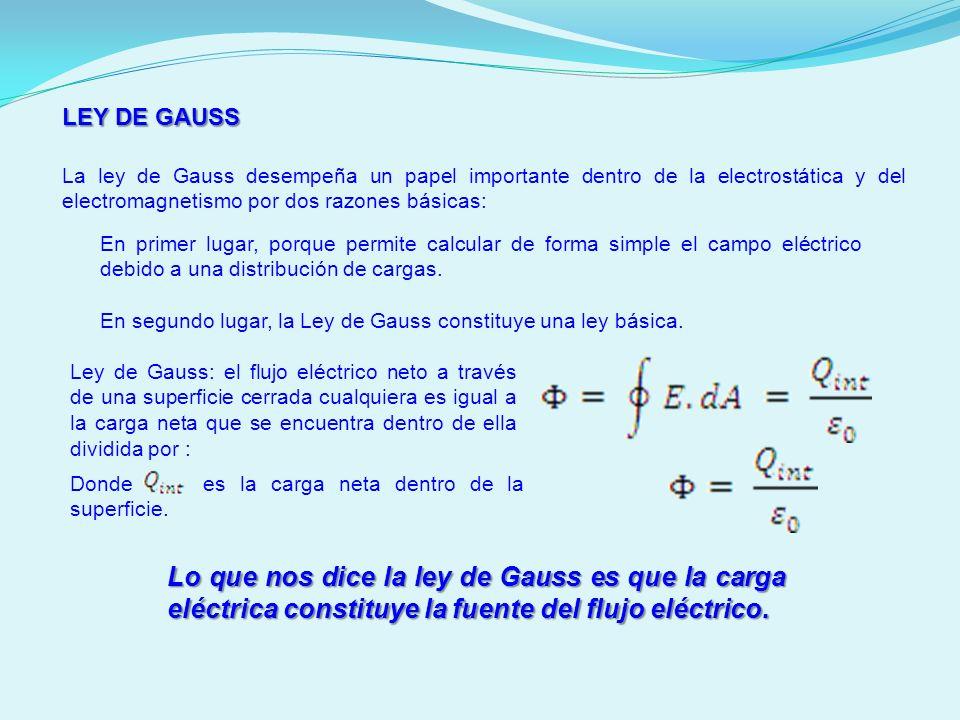 LEY DE GAUSS La ley de Gauss desempeña un papel importante dentro de la electrostática y del electromagnetismo por dos razones básicas: En primer luga