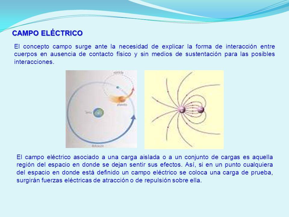 CAMPO ELÉCTRICO El concepto campo surge ante la necesidad de explicar la forma de interacción entre cuerpos en ausencia de contacto físico y sin medio