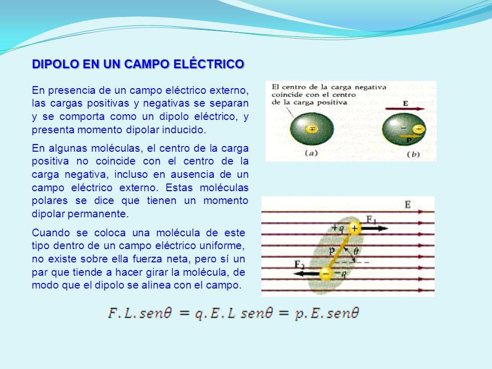 DIPOLO EN UN CAMPO ELÉCTRICO En presencia de un campo eléctrico externo, las cargas positivas y negativas se separan y se comporta como un dipolo eléc