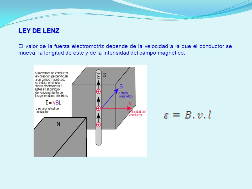 LEY DE LENZ El valor de la fuerza electromotriz depende de la velocidad a la que el conductor se mueva, la longitud de este y de la intensidad del cam