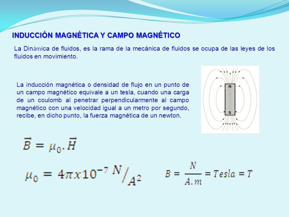 INDUCCIÓN MAGNÉTICA Y CAMPO MAGNÉTICO La Din ám ica de fluidos, es la rama de la mecánica de fluidos se ocupa de las leyes de los fluidos en movimient