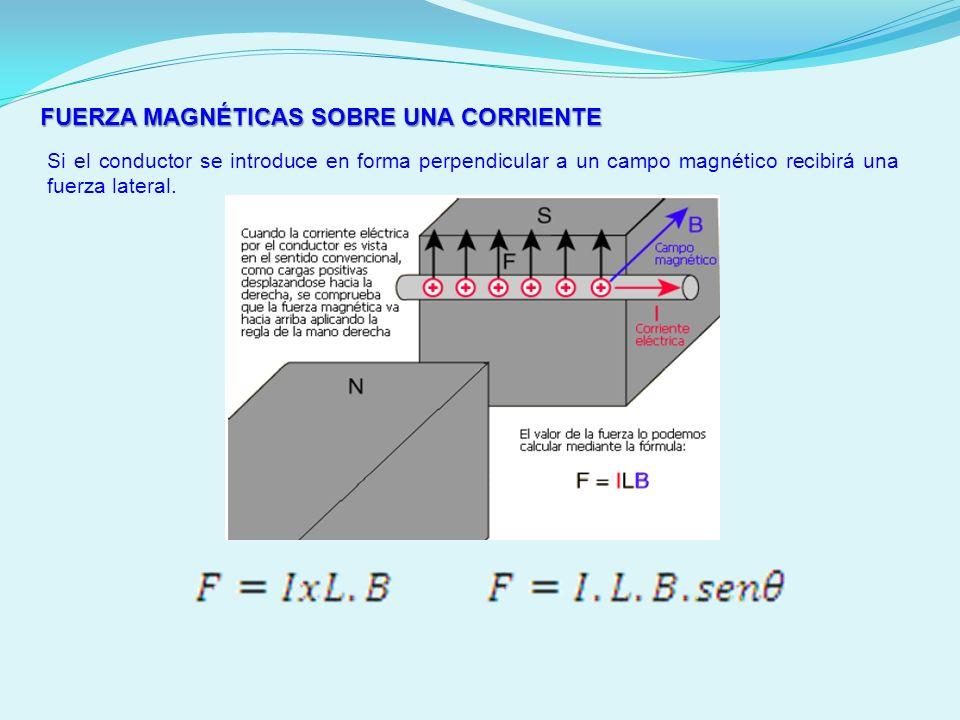 FLUJO DE CAMPO MAGNÉTICO El Flujo Magnético a través del elemento de área de, viene dada por la ecuación: A diferencia de la ley de Gauss para el Campo eléctrico, en el caso del campo magnético, la ley de Gauss nos señala que el flujo es igual a cero.