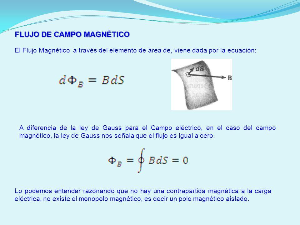 FLUJO DE CAMPO MAGNÉTICO El Flujo Magnético a través del elemento de área de, viene dada por la ecuación: A diferencia de la ley de Gauss para el Camp