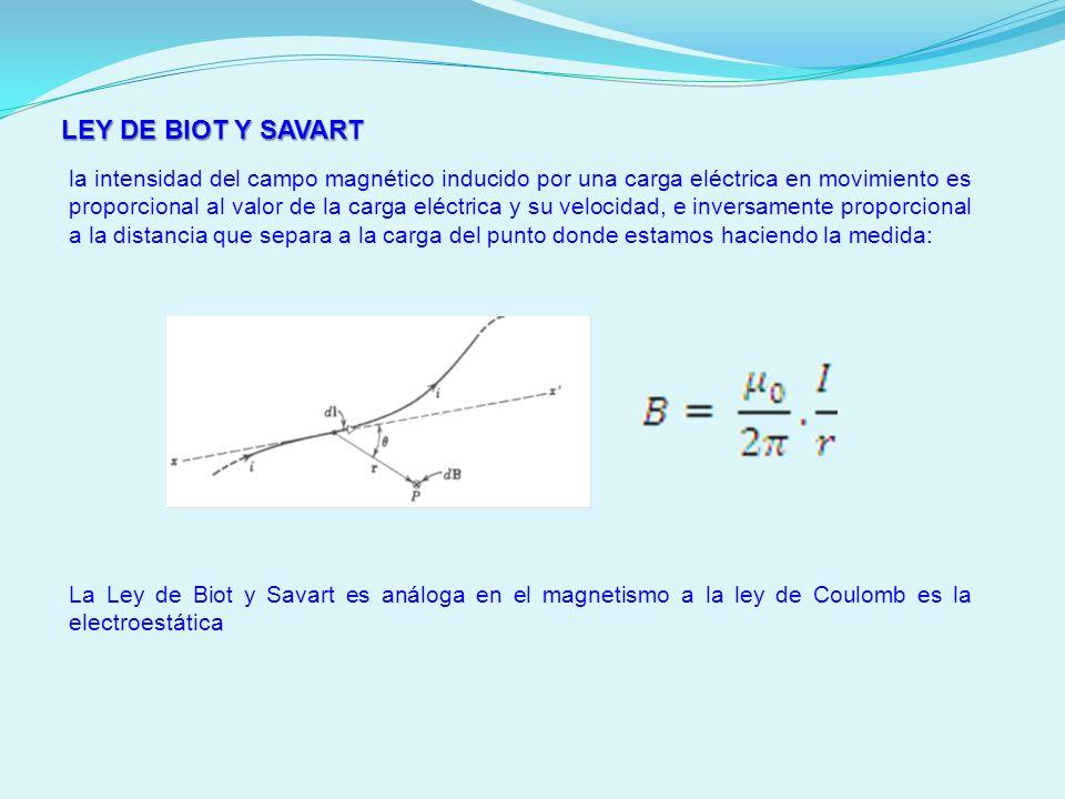 LEY DE BIOT Y SAVART la intensidad del campo magnético inducido por una carga eléctrica en movimiento es proporcional al valor de la carga eléctrica y