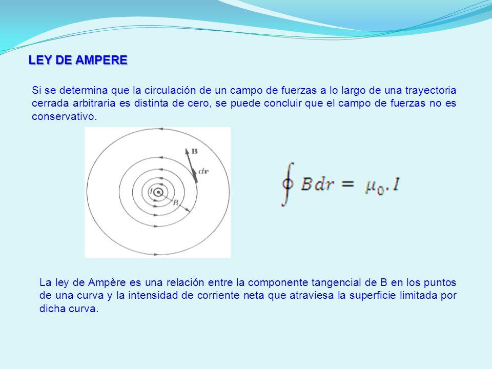 LEY DE AMPERE Si se determina que la circulación de un campo de fuerzas a lo largo de una trayectoria cerrada arbitraria es distinta de cero, se puede