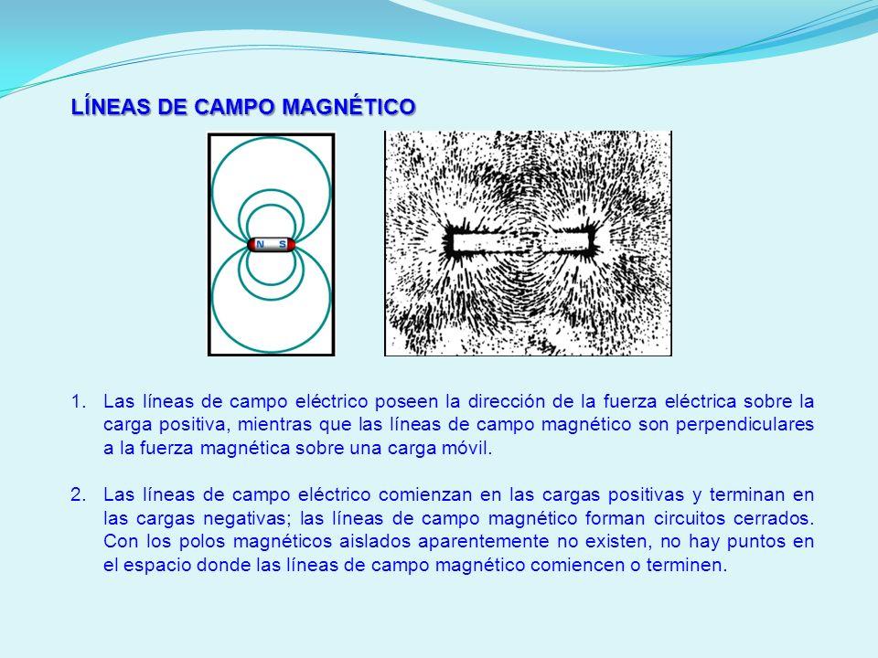 LÍNEAS DE CAMPO MAGNÉTICO 1.Las líneas de campo eléctrico poseen la dirección de la fuerza eléctrica sobre la carga positiva, mientras que las líneas